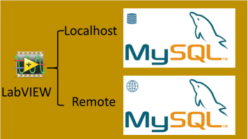 LabVIEW和MySQL数据库