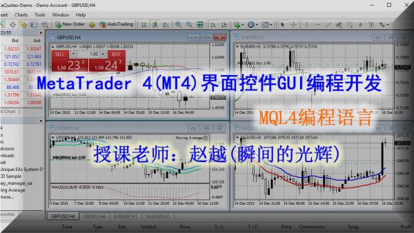 MT4界面控件GUI编程开发