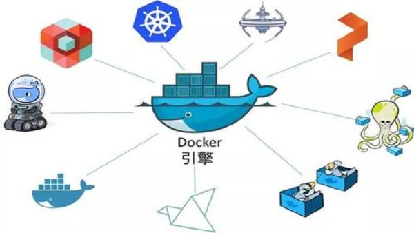 Docker项目实战