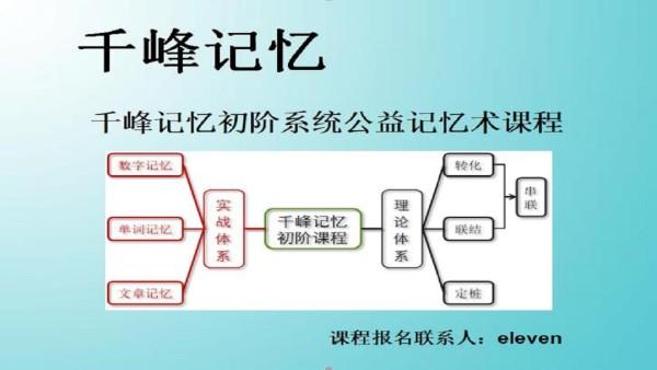千峰记忆宫殿初阶系统课程