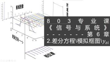 信号与系统第6章-第2节|哈工大803通信考研