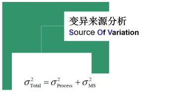 变异来源分析 Source of Variation(SOV)