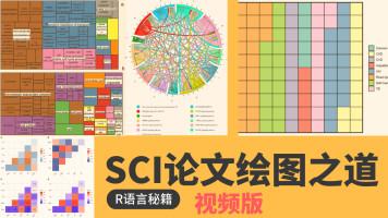 医学方|SCI论文绘图之道(视频版)