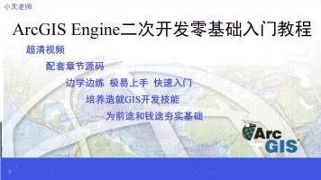 零基础学习ArcGIS Engine二次开发