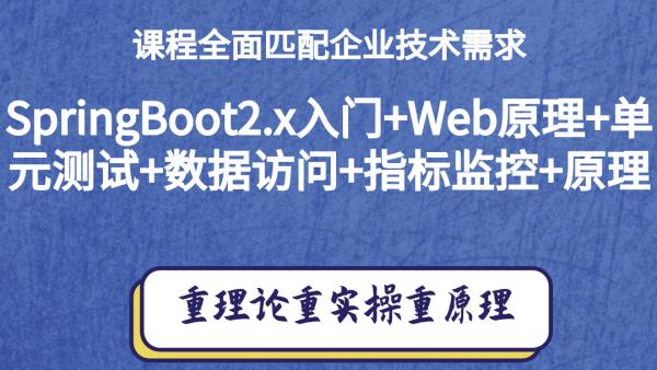 SpringBoot2.x入门+Web原理+单元测试+数据访问+指标监控+原理