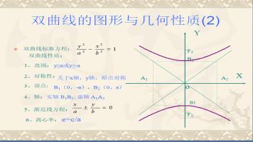 高中数学高考热点--选修1-1双曲线几何性质最全复习(单三步)