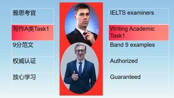 雅思考官9分范文-A类task1