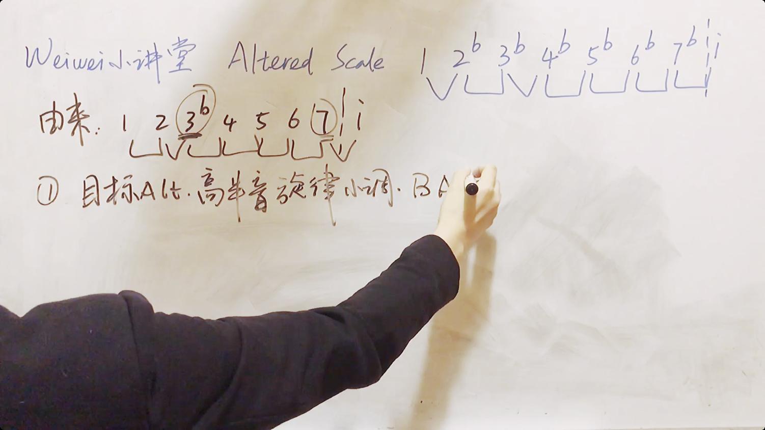 【爵士乐理】Altered Scale是什么?如何练习?怎么应用?