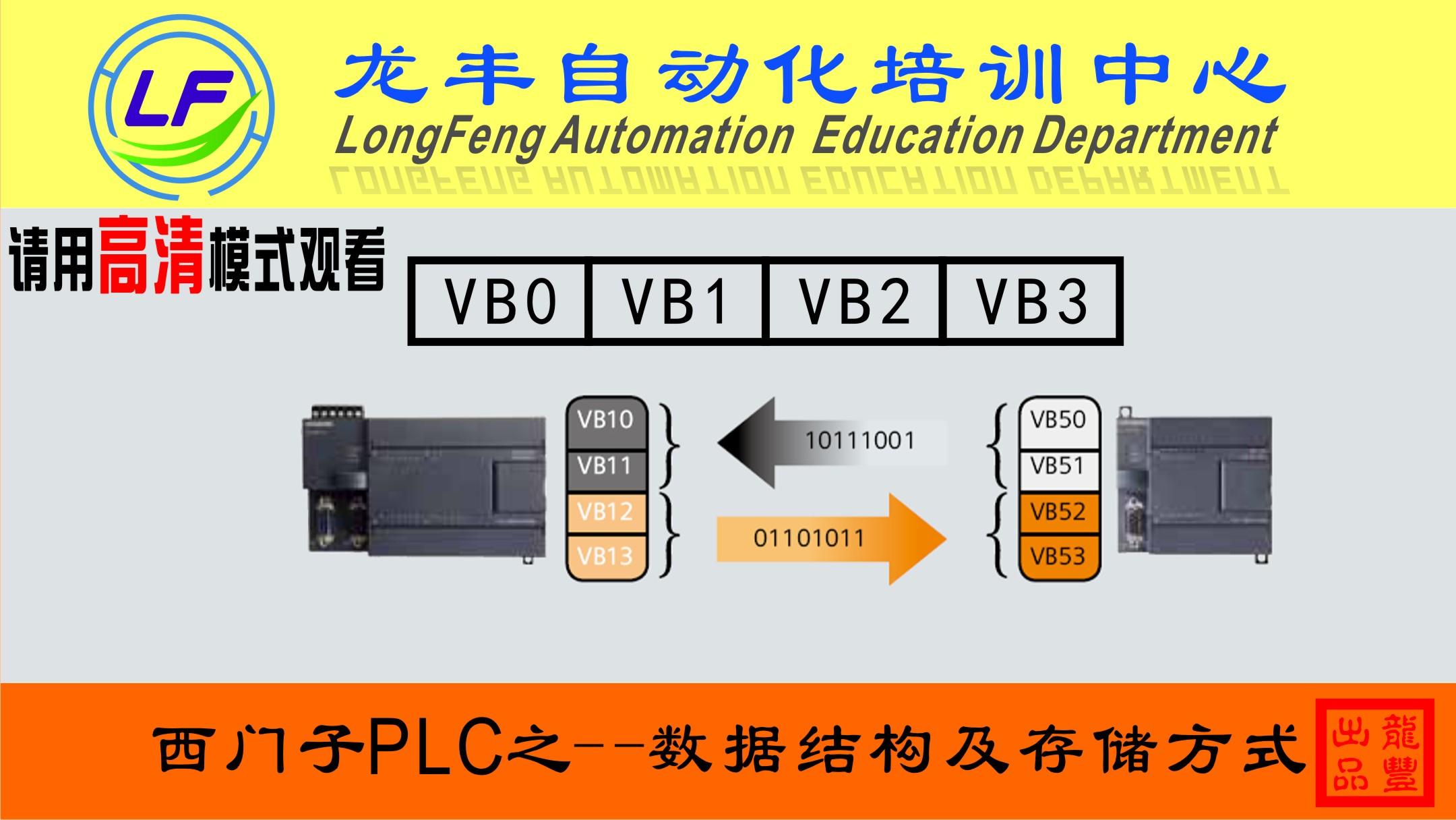 西门子PLC之-数据处理和数据存储