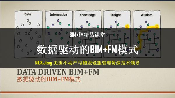数据驱动的BIM+FM模式