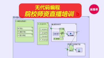 无代码软件编程设计