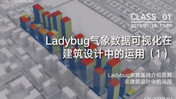 Ladybug家族基础介绍及其建筑设计中的运用