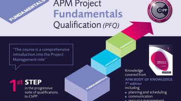APM PFQ | 英国项目基础认证培训 | 精讲班 | Part 3