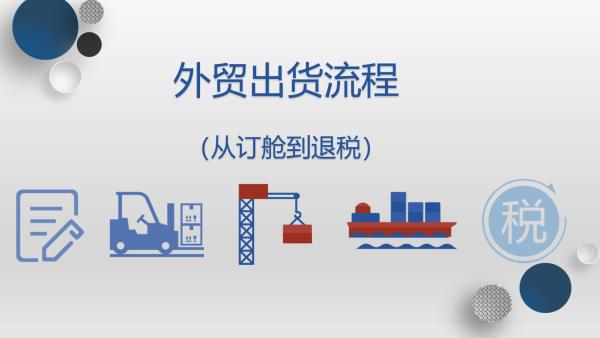 外贸英语-外贸出货流程(从订舱到退税)