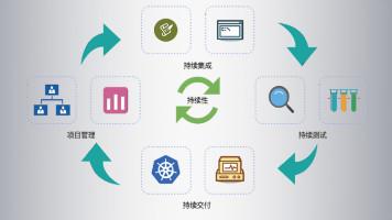 DevOps 工具链最佳实践