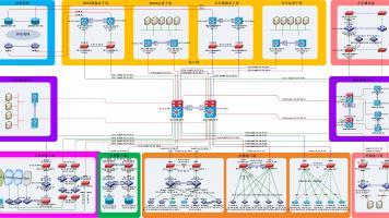 企业园区网组建-18网络2、3、4班
