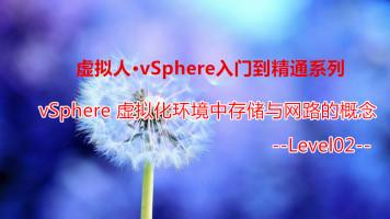 虚拟人·vSphere 虚拟化环境中存储与网路的概念(vSphere L2)