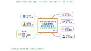 2020二建《施工管理》思维导图(第3章)