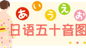 秒学秒记日语五十音图