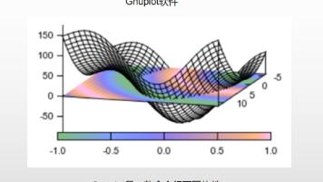 华算VASP零基础专六:二维材料计算
