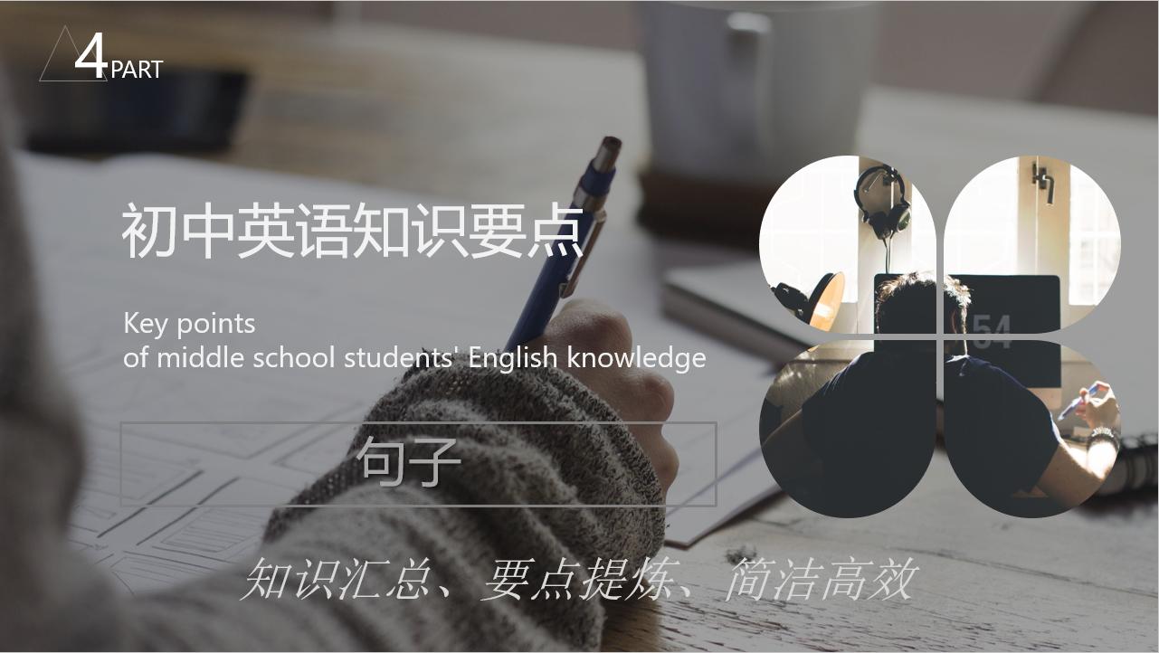 初中英语知识要点-句子