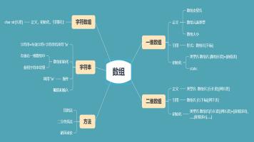 C语言——数组