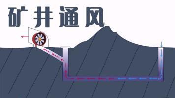 矿井通风管理
