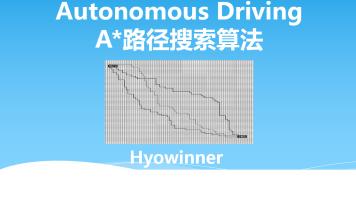 自动驾驶基础--路径规划算法A*