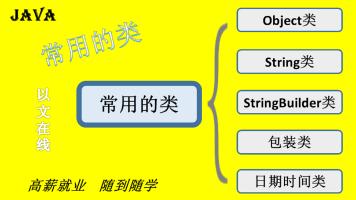 四 Java常用的类