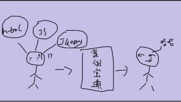 WEB前端案例(面向对象/jquery/flex/nodejs/mongodb/react/vue)