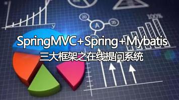SpringMVC+Spring+Mybatis之SSM框架在线提问系统【MySQL/JSP】