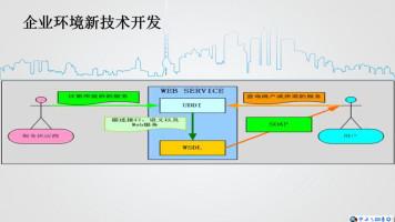 一天精通WebService开发【追尔教育】(JavaEE企业级应用开发)