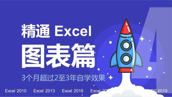 精通Excel视频教程-④商务图表篇【朱仕平】