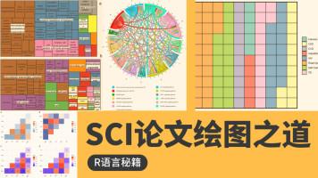 医学方|SCI论文绘图之道电子书