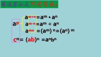 幂运算公式的逆用
