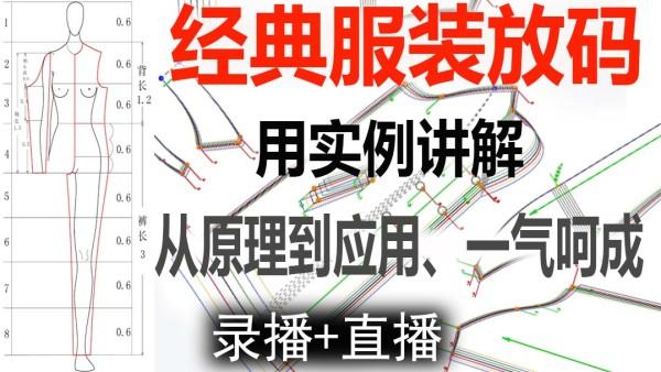 晋升中高级【八】经典服装推版(放码)原理与应用服装制板打板