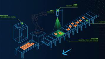 机器人高速分拣装置设计与实现