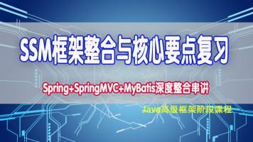 Java高级框架SSM-Spring/SpringMVC/MyBatis核心要点【尚学堂】