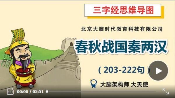 三字经思维导图系列课程10-历史之春秋战国秦两汉(203-222句)