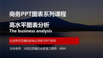 PPT高水平图表分析(TB10)免费版