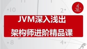 JVM内存结构深入浅出进阶课java高级大互联网架构师实战进阶_咕泡