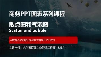 PPT气泡图和散点图(TB07)免费版