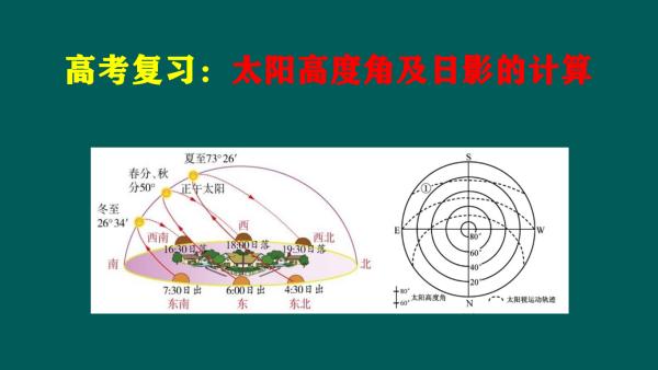 高考复习:太阳高度角及日影的计算
