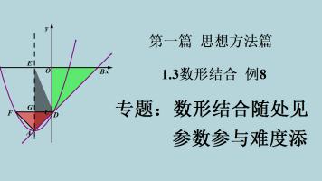 第一篇  思想方法篇  1.3  数形结合  例8