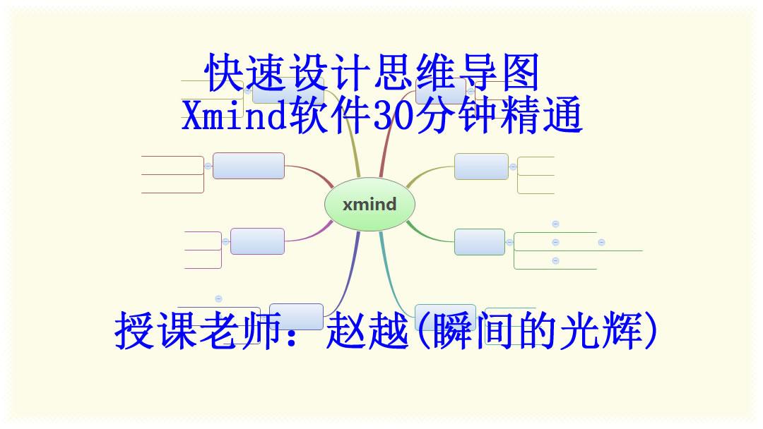 快速精通思维导图软件xmind