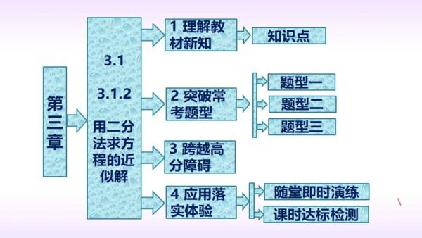 高中数学必修1--3.1.2  用二分法求方程的近似解(单三步)