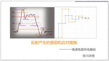高速电路布线基础 -反射产生的原因和应对措施
