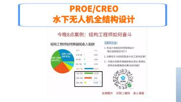 学习PROE/CREO的同学求职就业必看