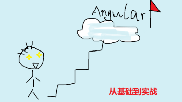 Angularjs基础到实战