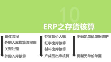 ERP 存货核算